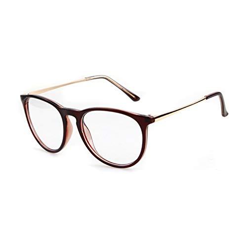 ADE WU Klassische Blaulichtfilter Brille, Runde Nerd Computerbrille, Ohne Stärke Brillenfassung für Damen/Herren Blockieren Blaue Licht von PC, TV und Handy