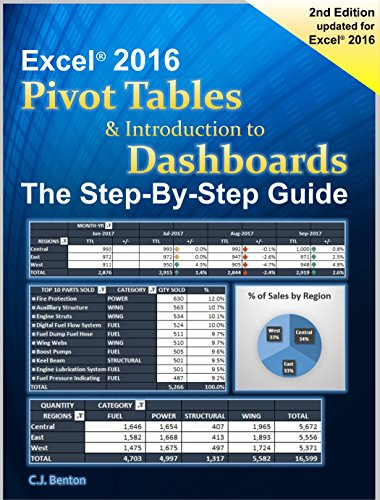 Excel Pivot Tables & Introduction To Dashboards The Step-By-Step Guide (English Edition)